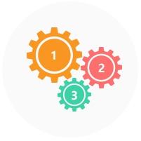 ShopNC渠道合作伙伴-多维度的渠道支持