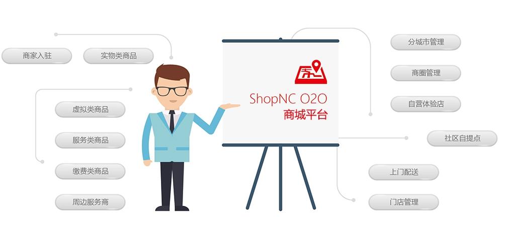 验ShopNC O2O电商系统插件—外卖系统