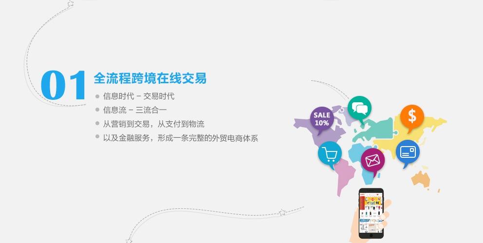 跨境电商解决方案-全流程跨境在线交易